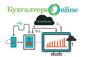 1C для предпринимателей Казахстана