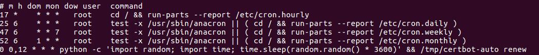 Продление SSL сертификата letsencrypt через crontab