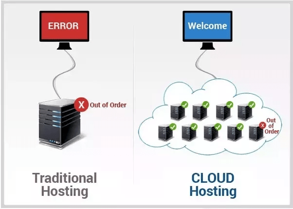 dedicated server vs iaas
