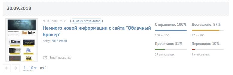 Отчет по отправке email рассылки