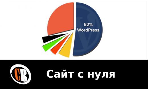 Cоздание сайта на WordPress с нуля